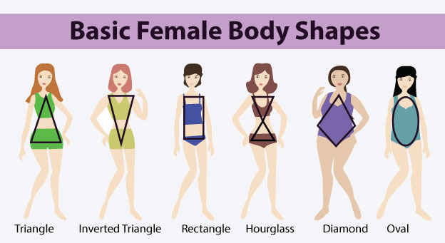 How to choose clothes that flatter your shape